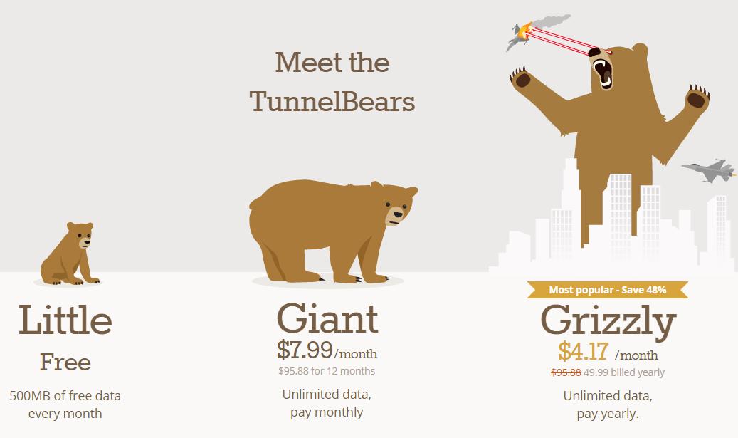 TunnelBear VPN Anbieter