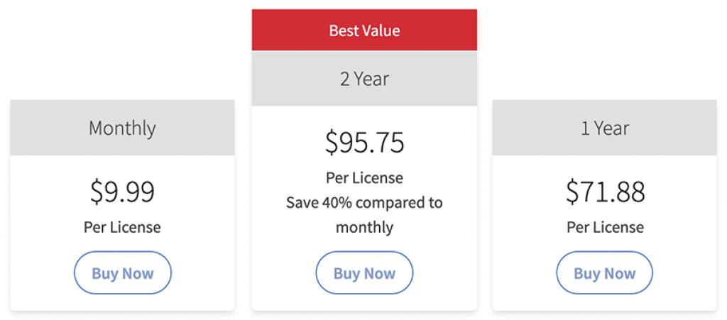 SiteLock VPN kosten